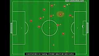 Taktische Grundlagen des 1 4 1 4 1 im Fussball , Pressing ,Fehleranalyse ,  Spielaufbau