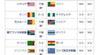 「2008 CAN U-17女子選手権」とは ウィキ動画
