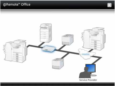 ricoh-@remote-office-nx-remotely-manages-your-entire-fleet