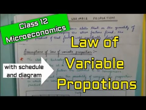 Class 12 Microeconomics (Law of Variable Proportion)