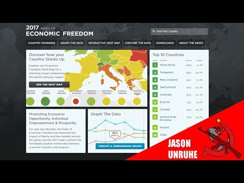 Is the Economic Freedom Index really free?
