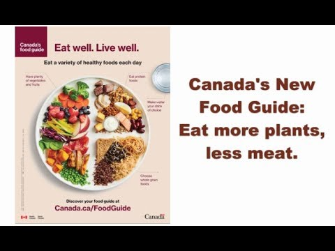 Canada's New Food Guide! An Exciting New Direction!