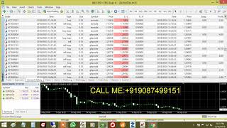 forex ea 200% growth profit in only one month scalping sl -tp ea call:+919087499151