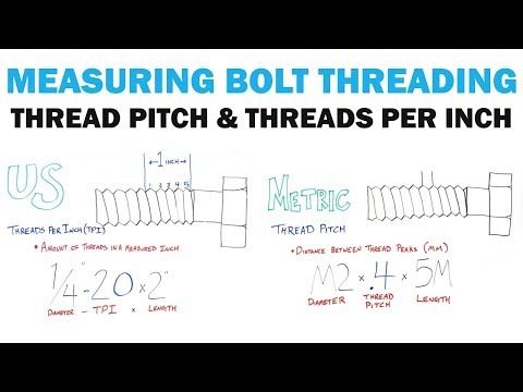 Measuring Thread Pitch & Threads Per Inch   Fasteners 101
