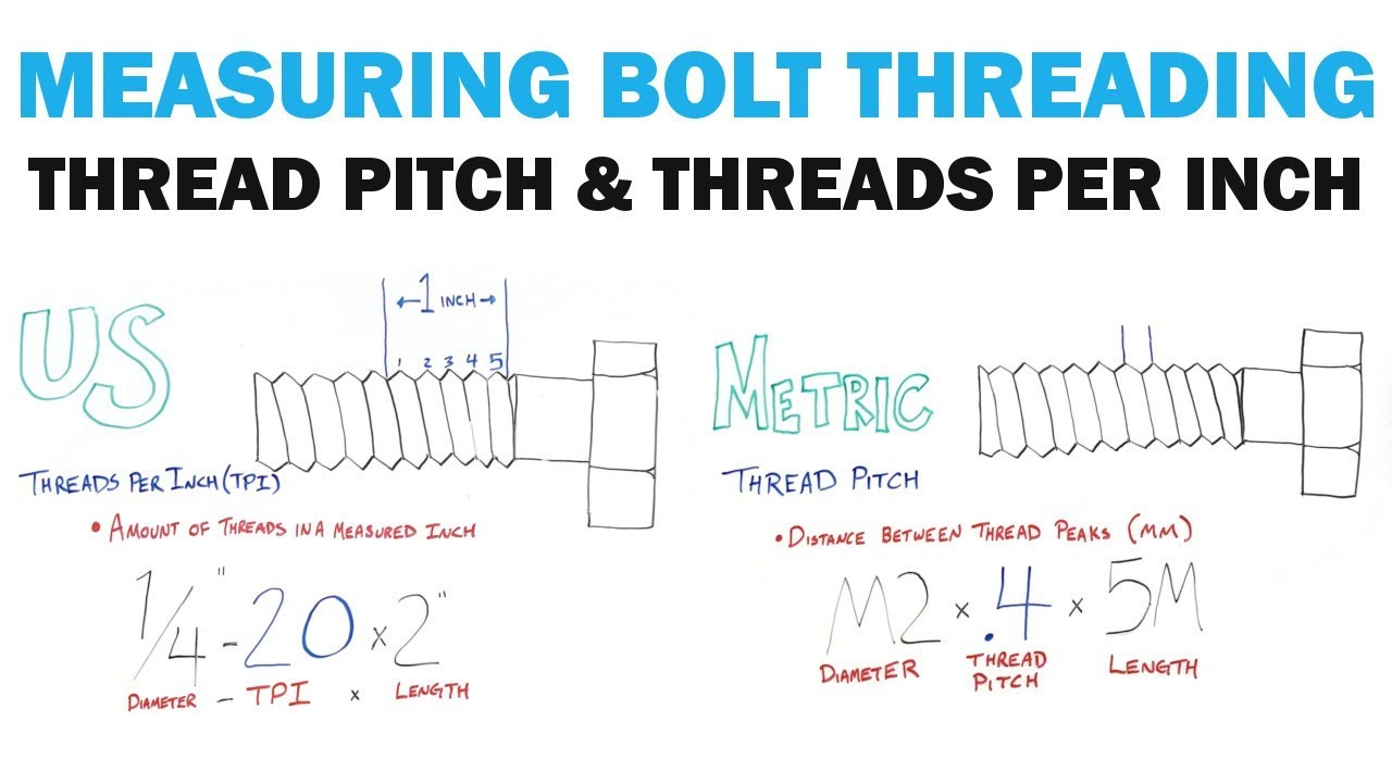 Bolt size thread pitch gauge