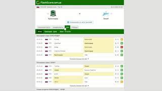Краснодар Зенит Прогноз и обзор матч на футбол 05 июля 2020 Премьер лига Тур 26
