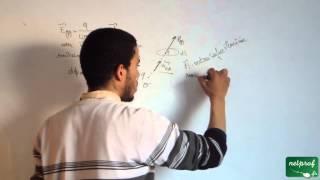 Théorème de Gauss, part 1