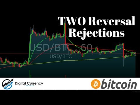Bitcoin Slams LONGS With TWO Reversal Rejections.  Will RSI, OBV, MADC And Ichimoku Uncover Trends