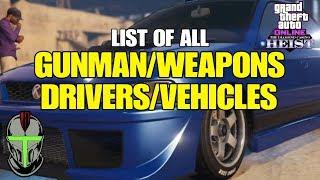 GTA Online: List of all GUNMAN/WEAPONS & DRIVERS/VEHICLES Unlock Trade Price (Diamond Casino Heist)