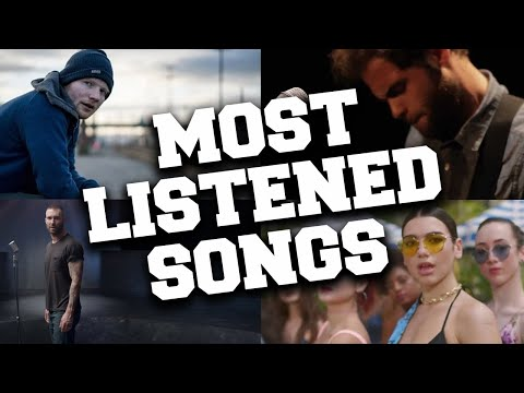 Top 100 Most Listened Songs in 2019 - January