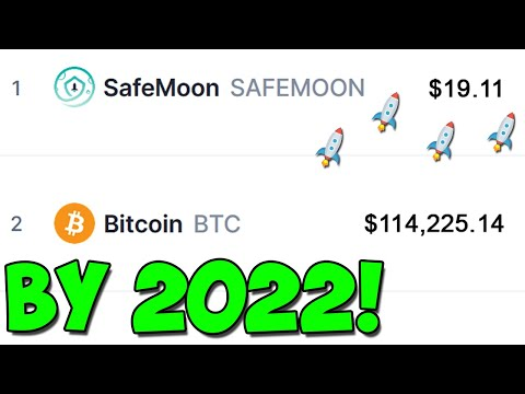 WHY WILL SAFEMOON OUTPERFORM BITCOIN BY 2022? - EXPLAINED