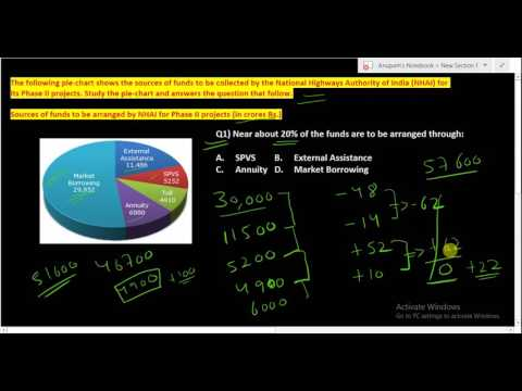 Data interpretation | Tricks and shortcuts | Part-2