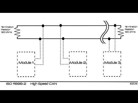 Introduction to CAN bus