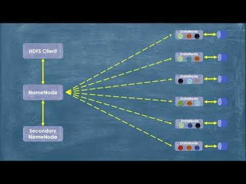 Big Data Hadoop Administrator Certification Training Module 1 Class 2