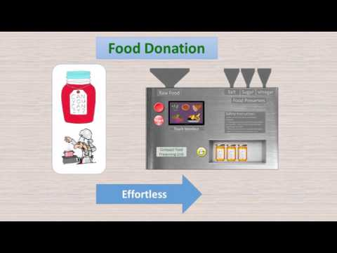 NSF CCIC 2016 - Rescue Restaurant Food Waste to Address Hunger - Henry Ford College