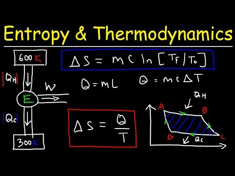 Entropy Change For Melting Ice, Heating Water, Mixtures & Carnot Cycle of Heat Engines - Physics