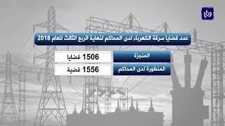 ضبط أكثر من 14 ألف حالة استجرار غير مشروع للكهرياء في أول 9 أشهر
