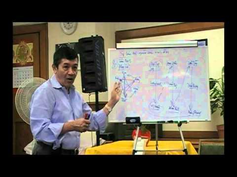 Bài Học Châm Cứu và Mạch Lý - Bài 7d