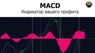 mACD - 4 сигнала на Профит  детальное описание и принцип работы