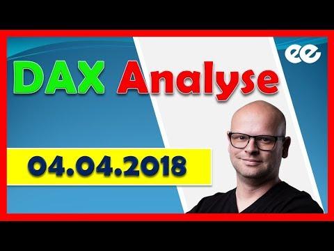 DAX Analyse 04.04.2018 – Meega Trading Marcus Klebe