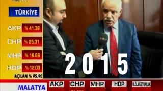 2015 GENEL SEÇİMLERİ 1 KASIM PAZAR GÜNÜ TV MALATYA DA