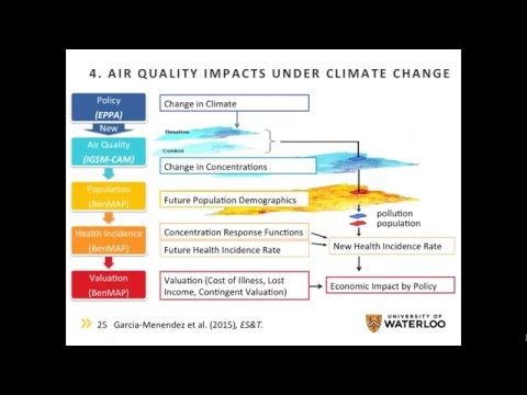 SOCAAR Seminar: Air quality co-benefits of climate policy