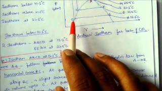 Liquefaction of gases,Andrew Curve ,Critical Constant :Lecture Note Class XI Chemistry -28