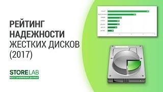 Рейтинг надежности жестких дисков (2017)