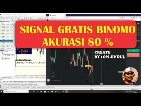 demo perdagangan berjangka dan opsi binomo signals