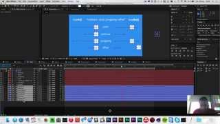 Adobe After Effects Expressions tutorial - Видеоурок по выражениям
