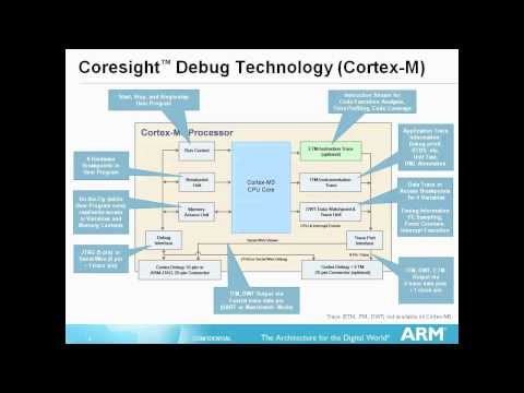 Advanced debug & trace for Cortex-M based microcontrollers