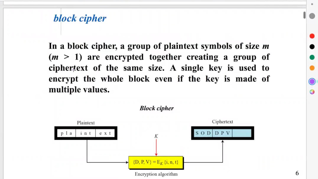 Cs512 Introduction To Modern Symmetric Ciphers Part 1 Youtube