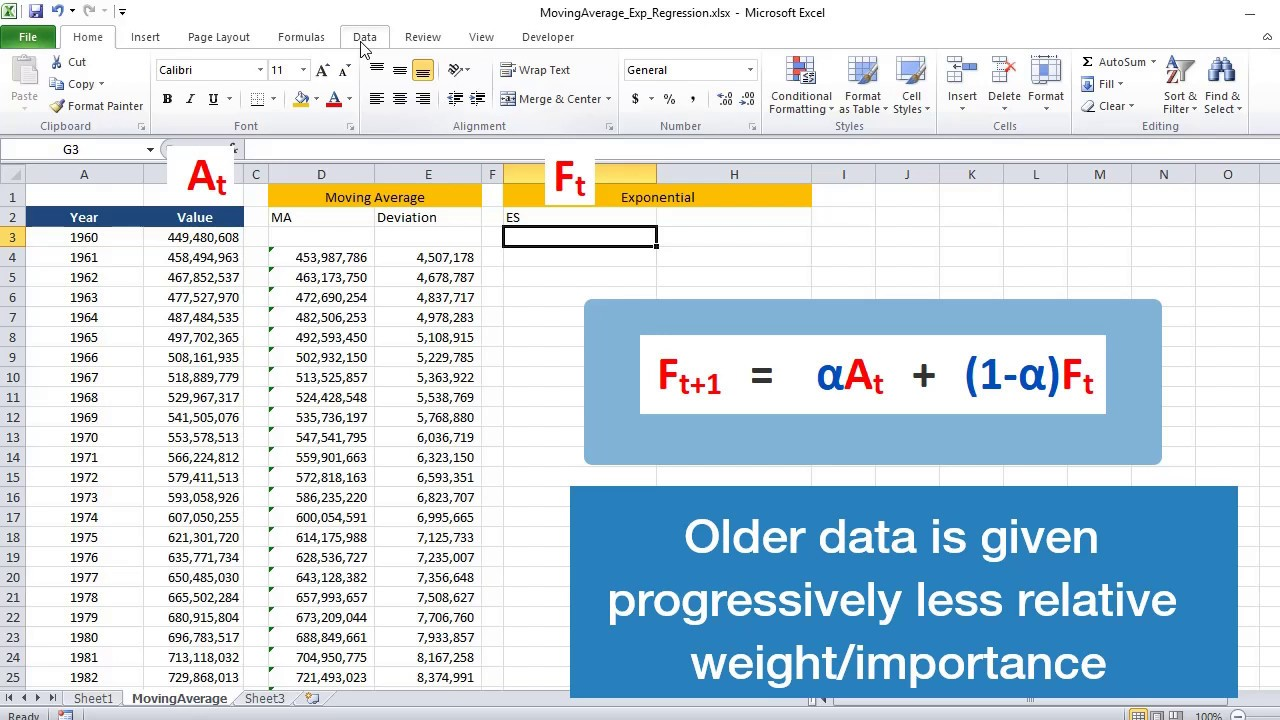 Exponential Smoothing in Excel using Data analysis tools (Machine  Learning/Statistics)