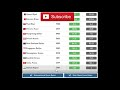 Currency pegs - YouTube