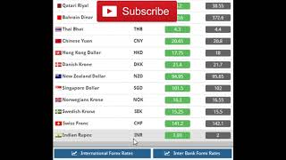 15/1/2019 Today open market currency rate/today currency rate/dollar/saudi riyal