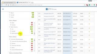 Где и как искать ETF-фонды