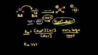 Ka and acid strength | Chemical processes | MCAT | Khan Academy