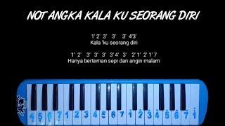 Download Not Pianika Nike Ardila - Seberkas Sinar | Kala ku Seorang diri