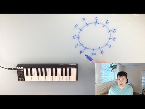 How to Change Keys