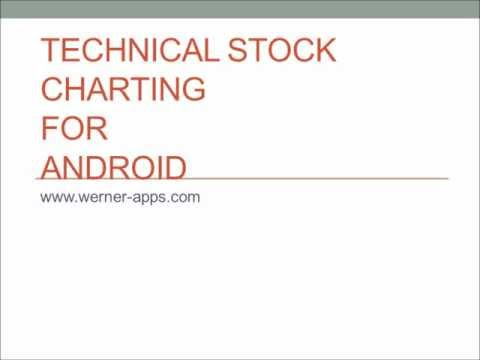 Technical Stock Charting for Android (free)