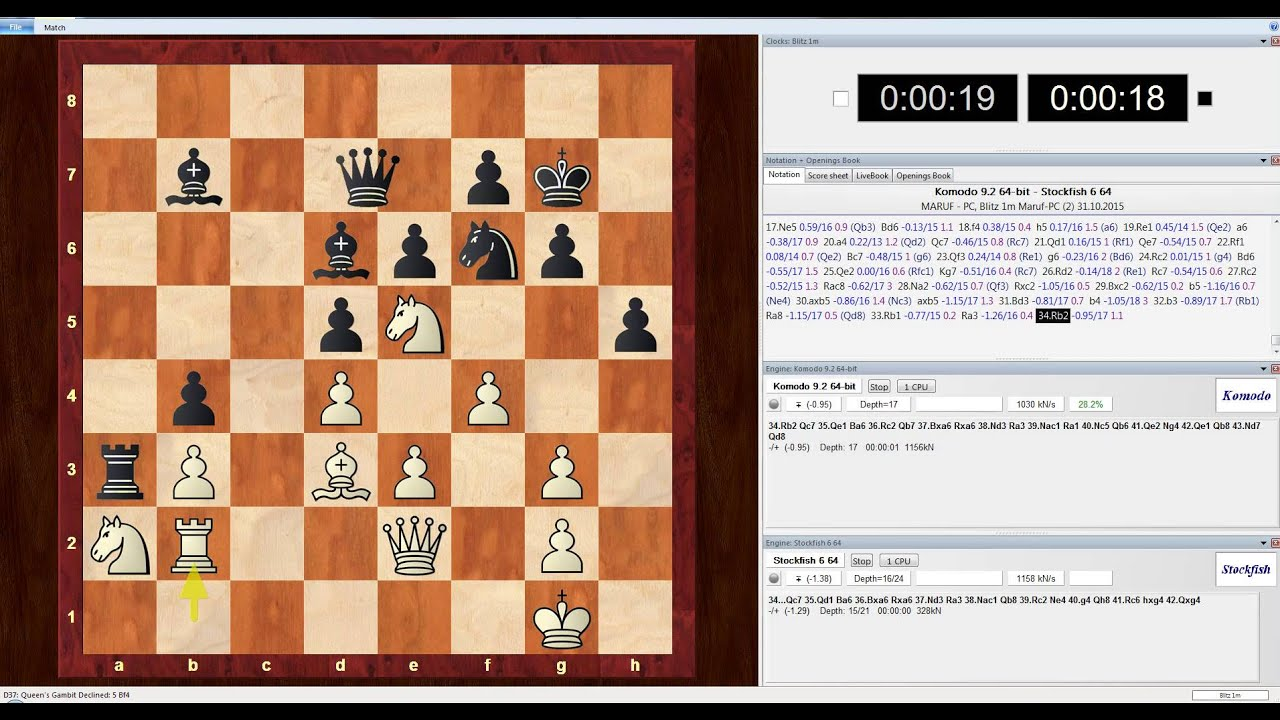 Komodo - Chessprogramming wiki