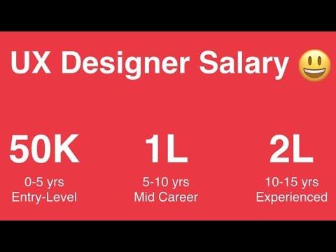 UX Designer, Web Designer & Graphic Designer Salary in India