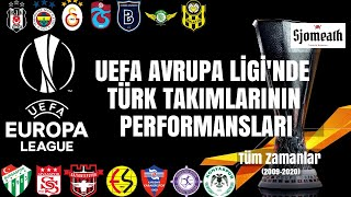 Turkish Teams' Performance in the UEFA Europa League