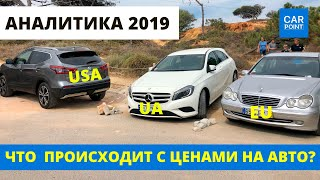 Аналитика цен на бу авто в Украине. Куда катится автомобильный рынок Украины