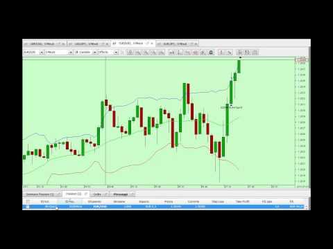 Scalping forex su euro/dollaro