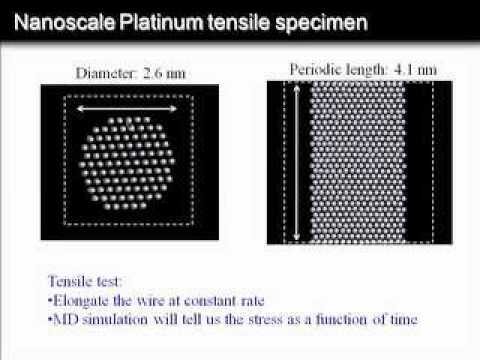 Atomic Picture of Plastic Deformation in Metals: Overview Lecture
