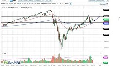 S&P 500 Technical Analysis for June 23, 2020 by FXEmpire