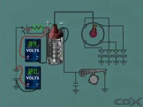 How The Ballast Resistor Coil Work