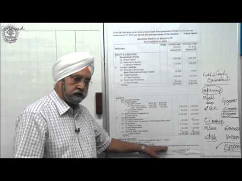 Preparation of Cash Flow Statement from Two Consecutive Year's Balance Sheet Cl XII AC by Dr  Balbir