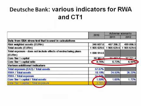 LogicOfFinance.com on 2011 EU-wide Bank Stress Test: The scenario isn't the main issue